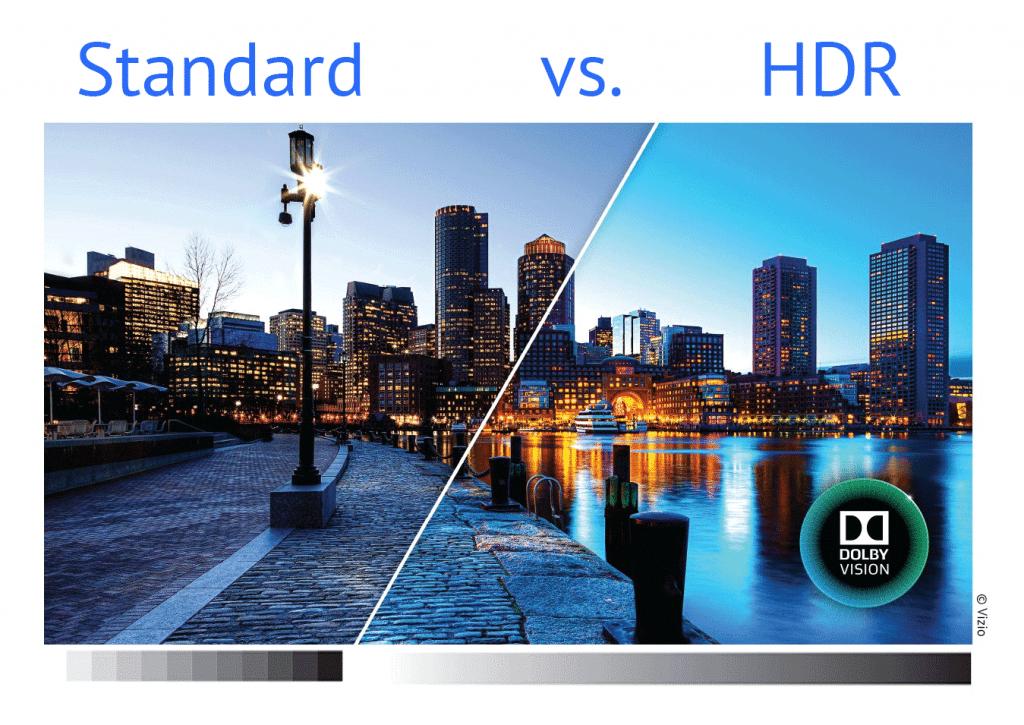 standard tv vs HD