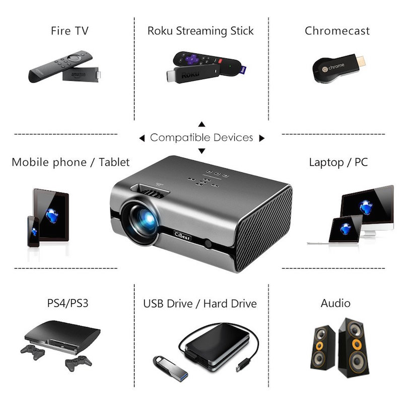 CiBest projector connected devices