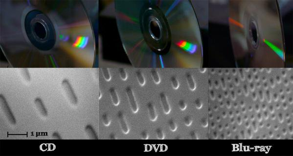 Blu Ray Vs Dvd What S The Difference Outdoor Movie Hq