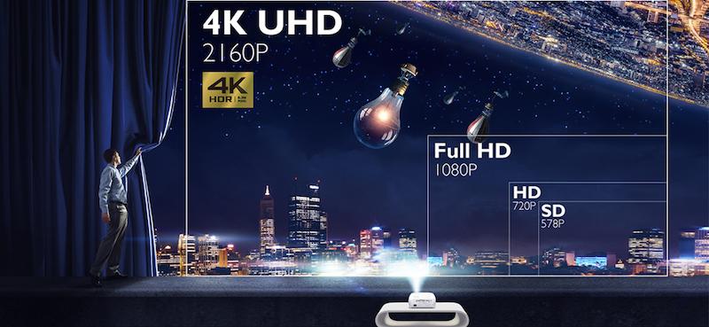 projector 4k comparison