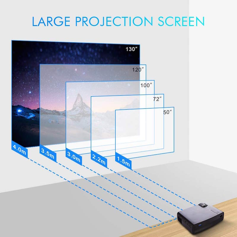 projector screen ratio