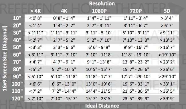 screen resolution chart