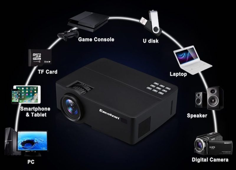 Excelvan E09 Projector compatibility
