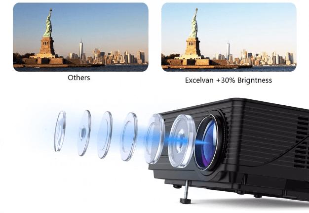 Excelvan M5 Projector contrast ratio