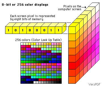 color resolution chart