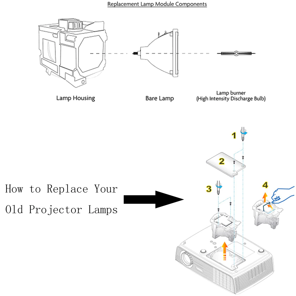 how to replace projector lamp bulb