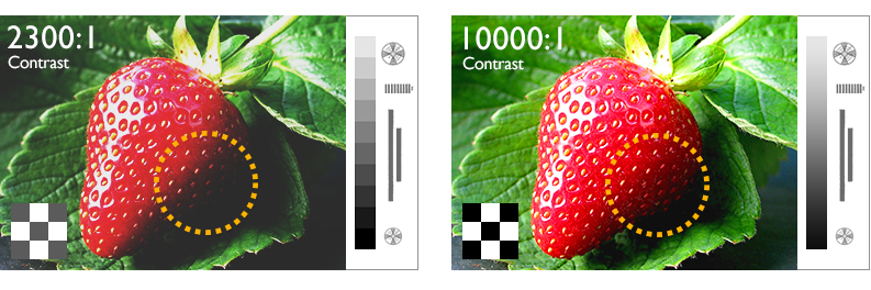 image contrast ratio