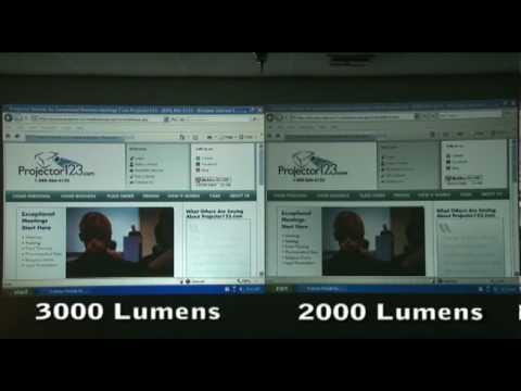 lumens comparison