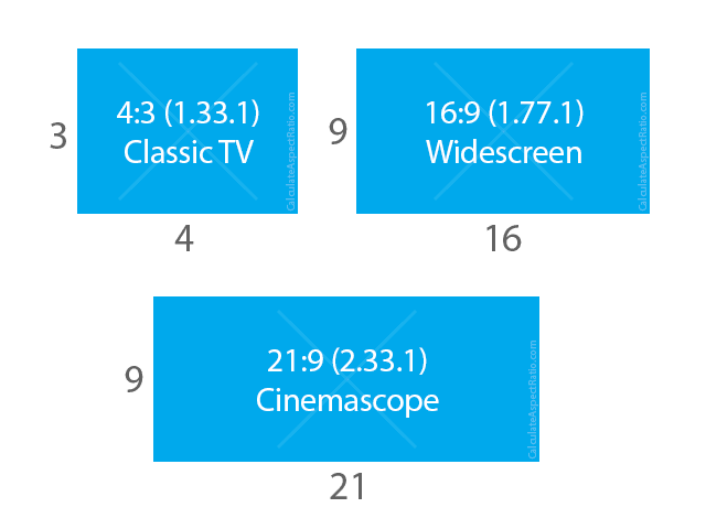 projector aspect ratios