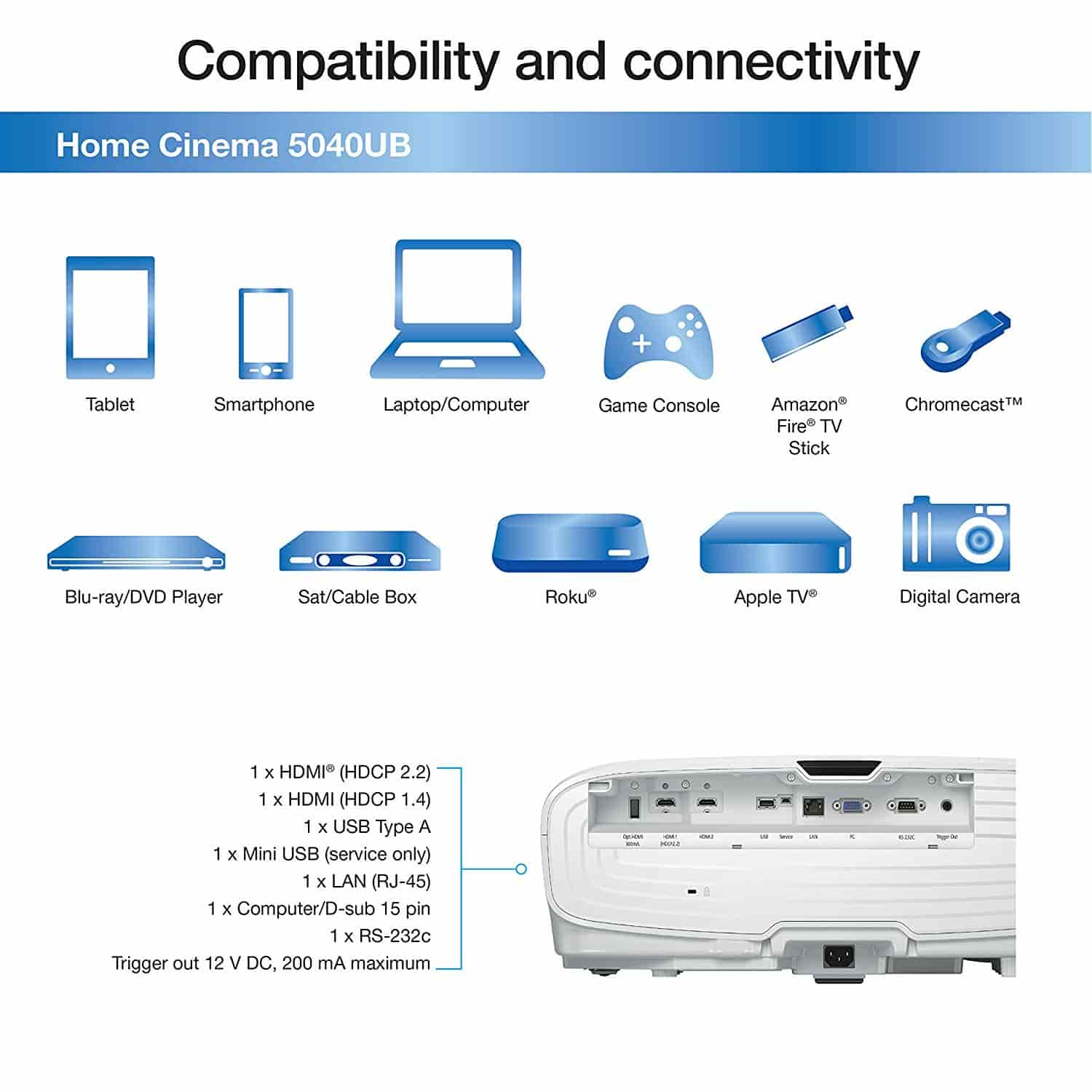 Epson Home Cinema 5040UB Compatibility and Connectivity