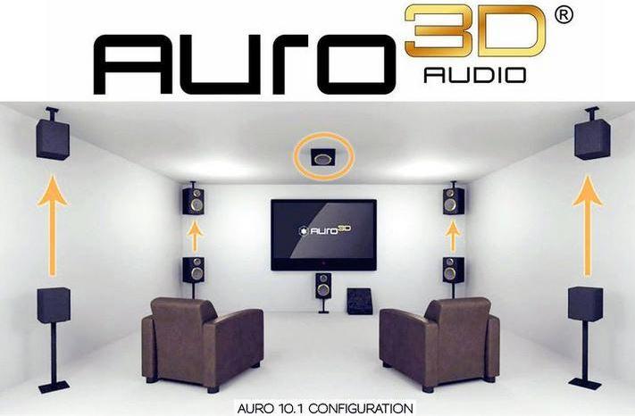 auro 3d audio