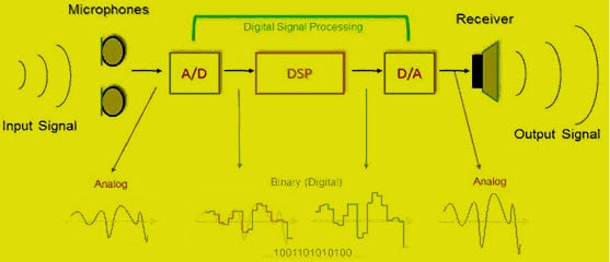digital-to-analog-1