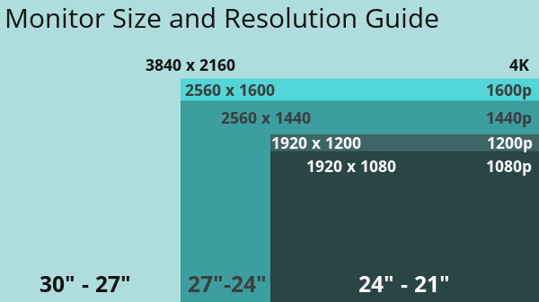 monitor-sizes-and-resolution