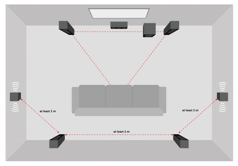 7.1 home theater setup 2