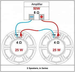 match speakers to an amp